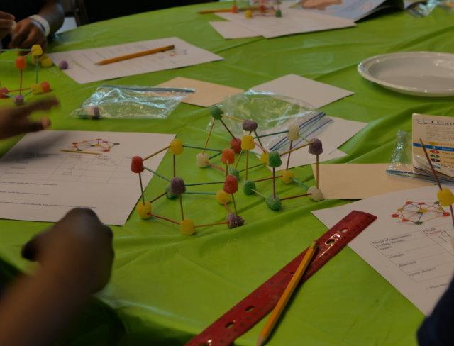 stem, stem field trip, stem groups, stem field trips, stem near me, stem programs for kids