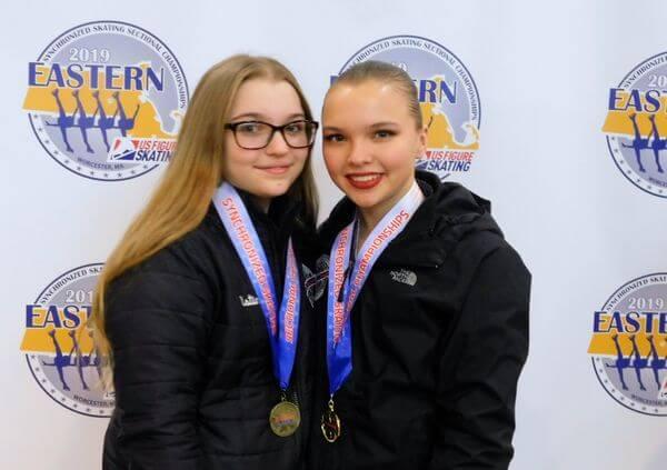 aviator ice skating, figure skating nationals, figure skaters